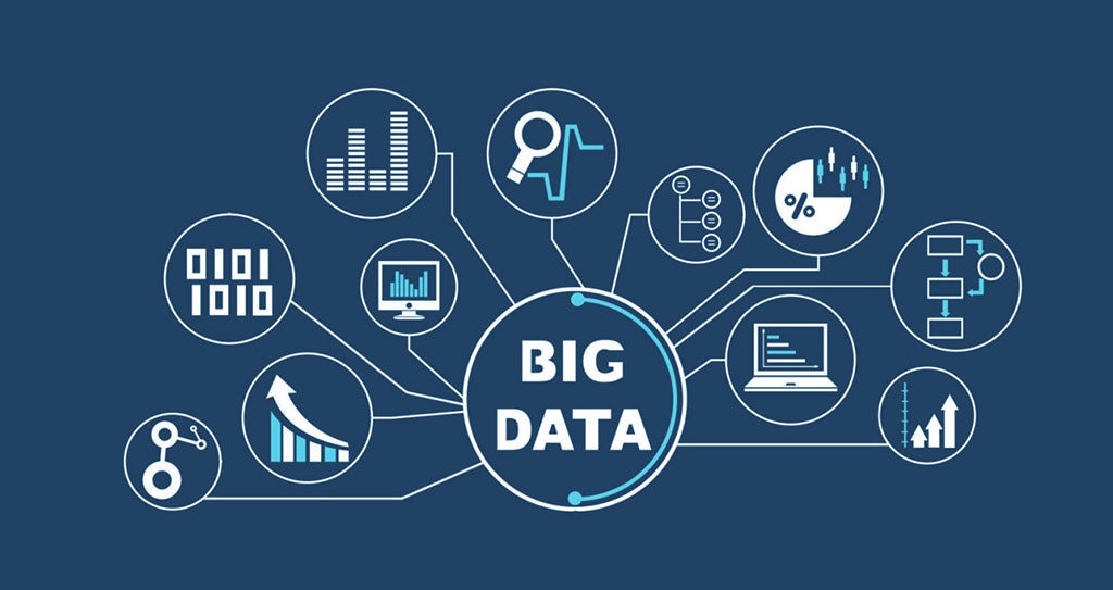 whiz it services big data