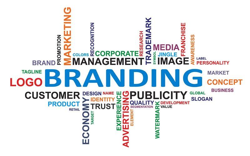 whizit branding services