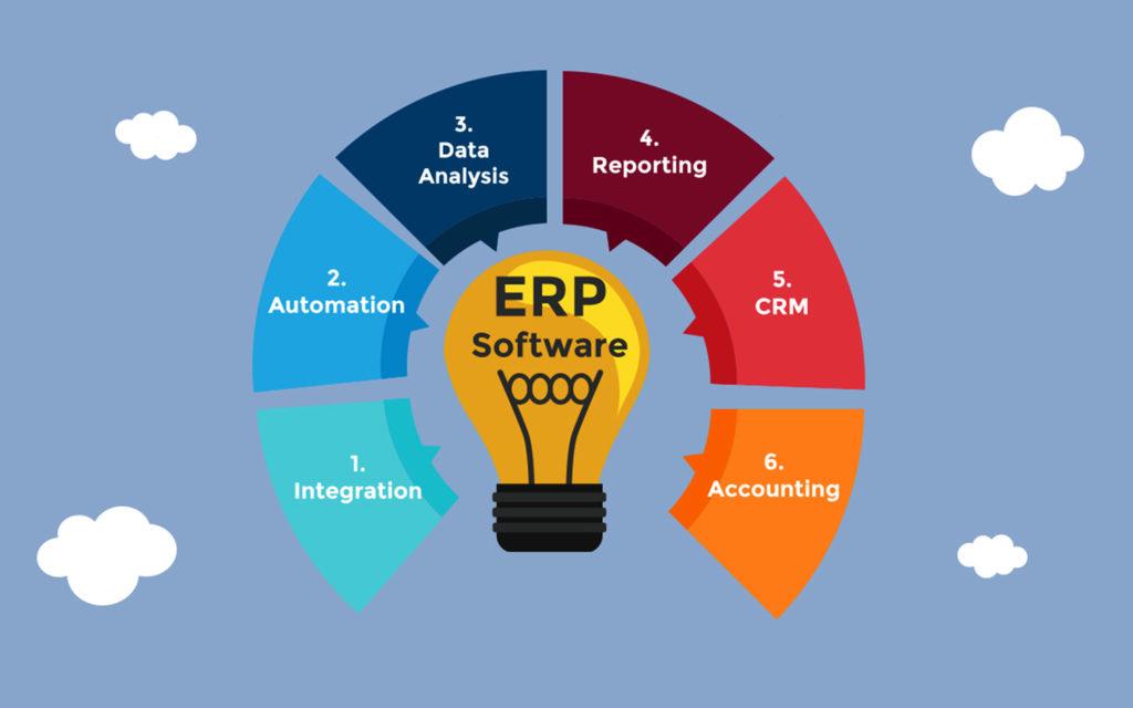 whiz it services Whiz ERP Modules