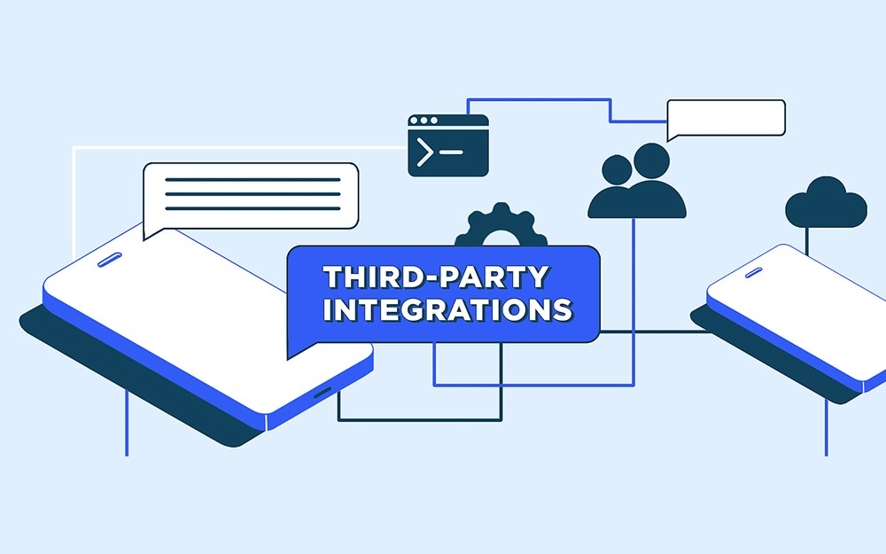 whiz it services third party integrations