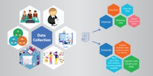 Kick Starting Data Science Project with Requirement Gathering and Data Collection
