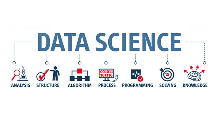 Data Science Project : Final data iteration – Data science project delivery